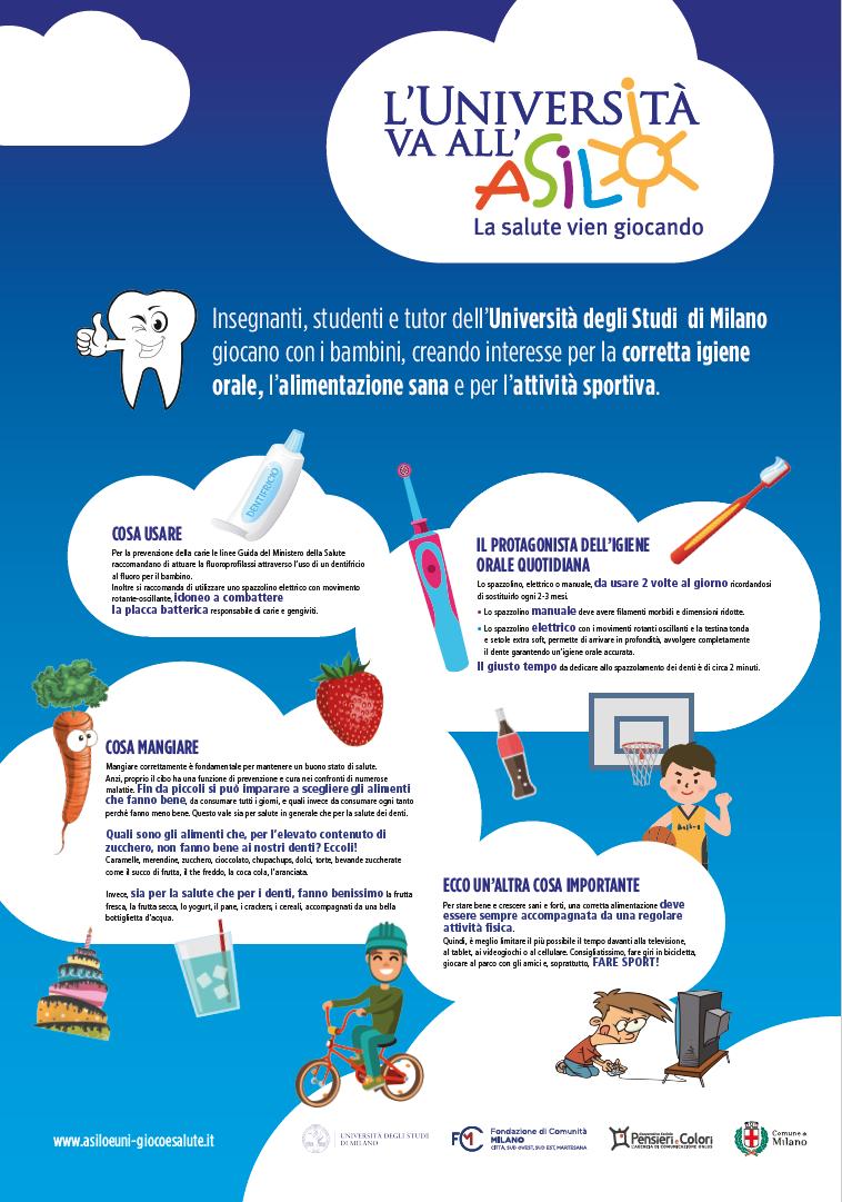 Igiene orale spiegata ai bambini